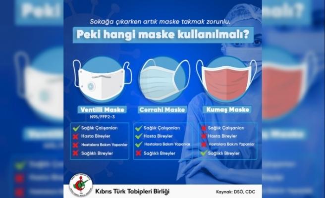 Tabipler Birliği'nden Cerrahi Maskenin Nasıl Takılması Konusunda Açıklama…