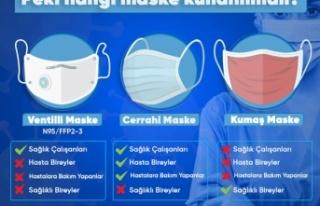 Tabipler Birliği'nden Cerrahi Maskenin Nasıl Takılması...