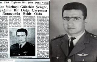 Yrd.Doç.Dr.Muharrem Özdemir yazdı: Kıbrıslı...