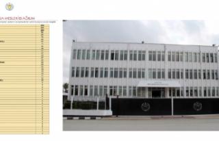 Başbakanlık Covid-19 vakalarının mesleki analizini...