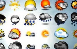 Hava durumu raporu