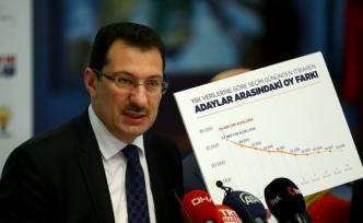 AK Partili Yavuz: Kamu hizmetinden yasaklı olanların seçme hakkı yok